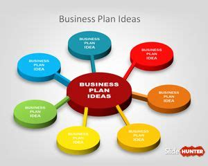 Free sawmill business plan